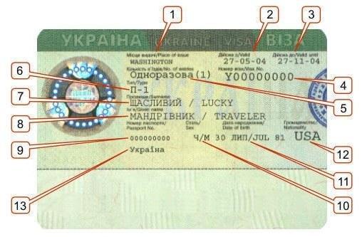 Ukrayna Öğrenci Vizesi Nasıl Alınır? 3 – ukrayna vize ornegi